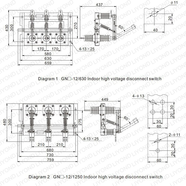 GN□-12 Indoor AC High Voltage Disconnect Switch