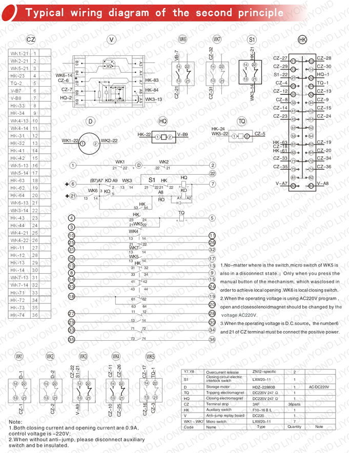 Typical wiring diagram of the second principle1 zn28 12k indoor high voltage vcb for 12kv switchgear liyond vcb panel wiring diagram at couponss.co