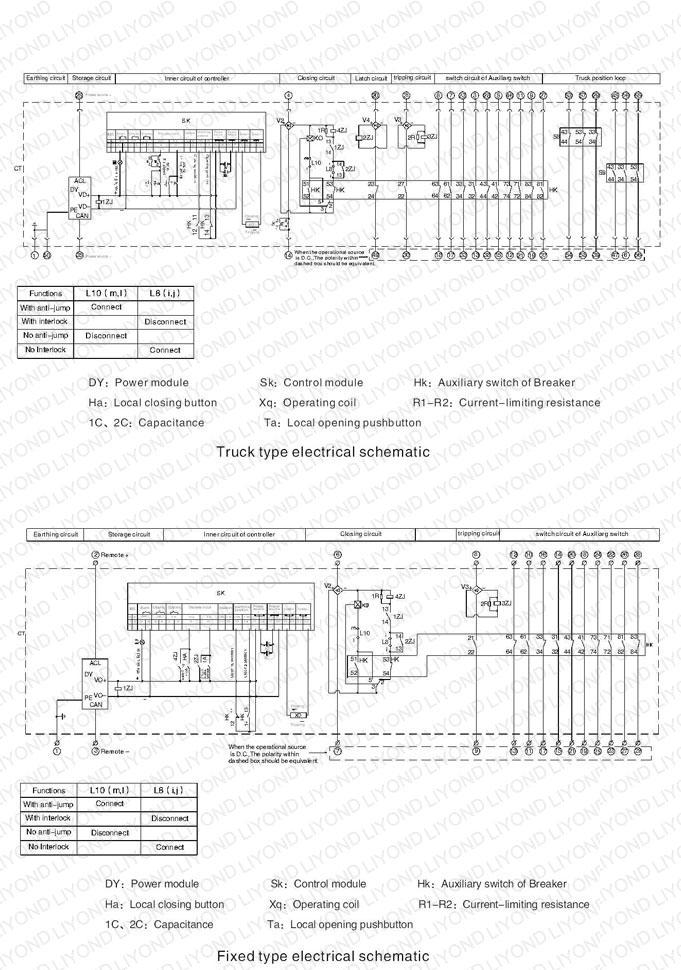 HV vacuum circuit breaker - Yueqing Liyond Electric Co., Ltd ...