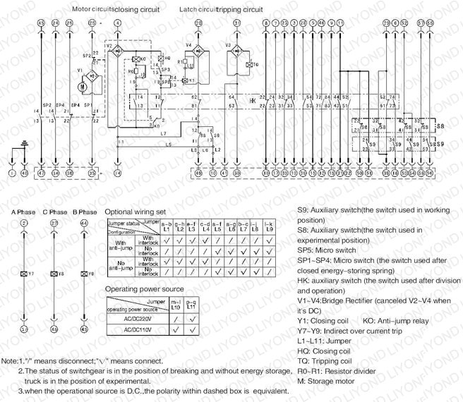 typical wiring diagram 24kV with common insulated cylinder indoor high voltage VCB for switchgear circuit breaker panel diagram ireleast readingrat net vcb panel wiring diagram at nearapp.co