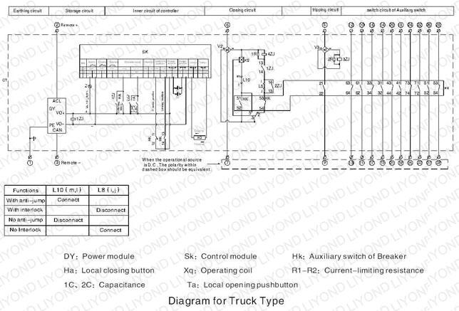 vcb panel wiring diagram vcb image wiring diagram vsm 12 indoor hv vacuum circuit breaker for 12kv switchgear liond on vcb panel wiring diagram