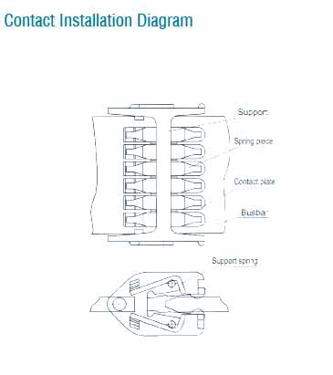 WCD- 510 Longitudinal rotary contact with 12sheets