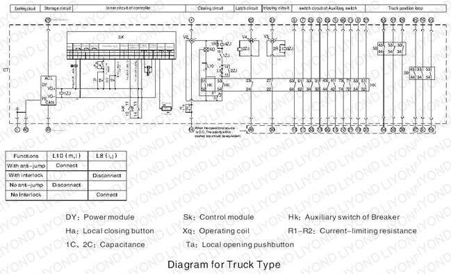 typical wiring diagram VSm 12 indoor high voltage vacuum circuit breaker for 12kV switchgear1 indoor panel wiring diagram wiring diagrams  at edmiracle.co