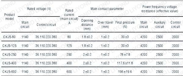 CKJ5-63,80,125,250,400,630A AC L.V. Vacuum Contactor6
