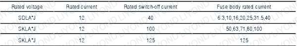 FN 7-12 KV Series Indoor H.V. Load Breaking Switch3