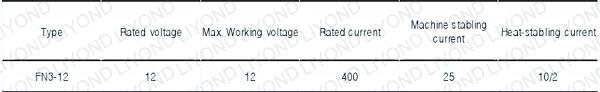 FN3-12KV Series Indoor H.V. Load Breaking Switch-1