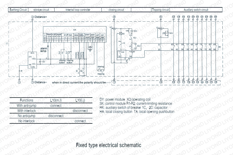 Prime Vsm 12 Series Of Indoor High Voltage Vacuum Circuit Breaker 5 Wiring 101 Akebretraxxcnl